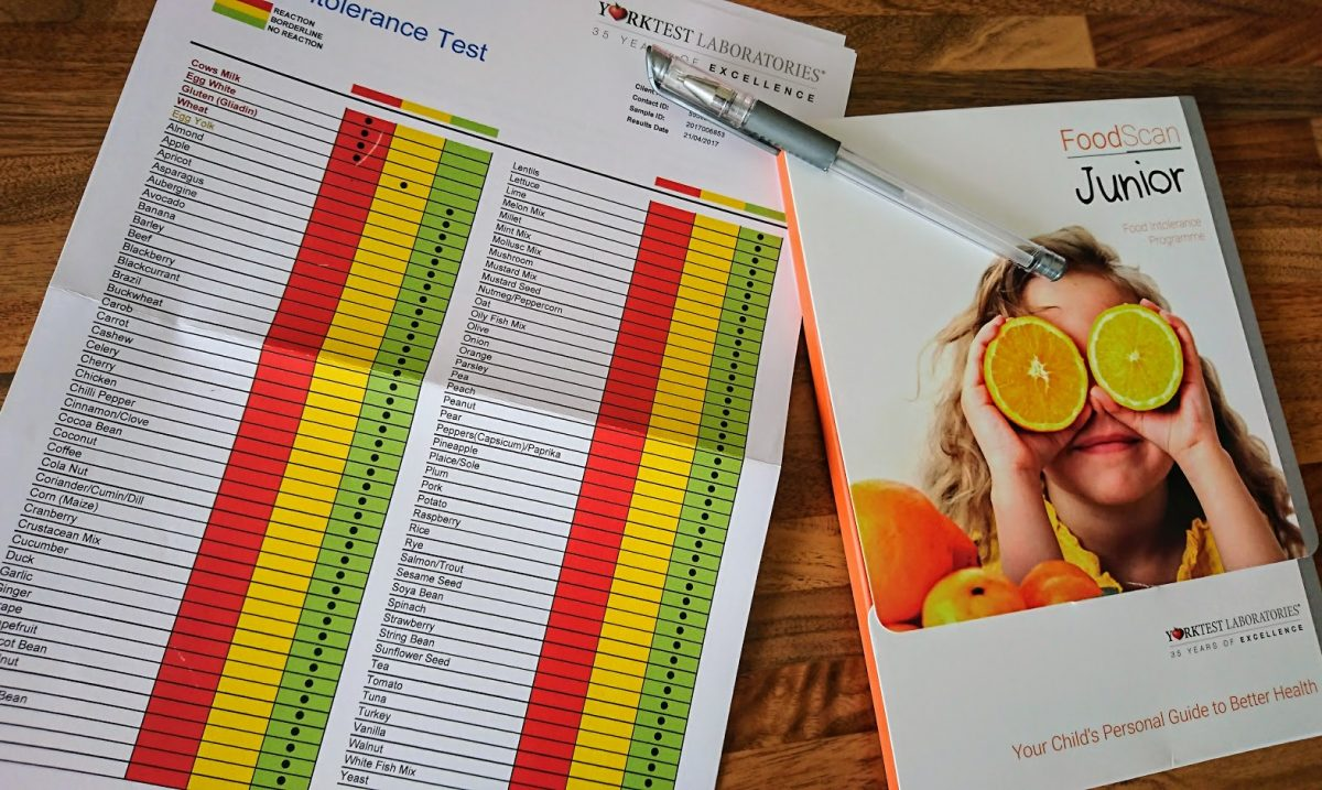 bodycoach/YorkTest-FoodScan-Junior-Results-1200x717.jpg